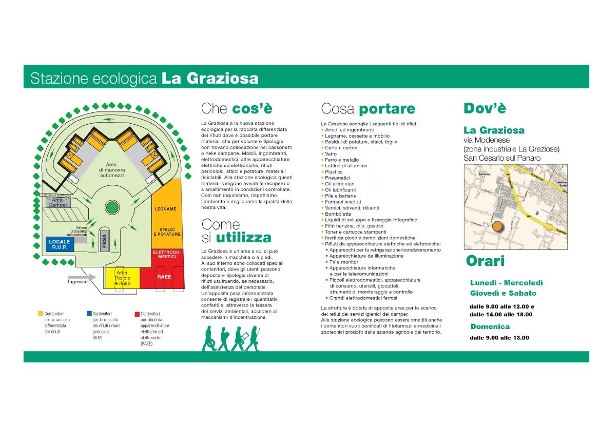 Isola Ecologica San Felice Sul Panaro nuovi orari della stazione ecologica la graziosa - comune di